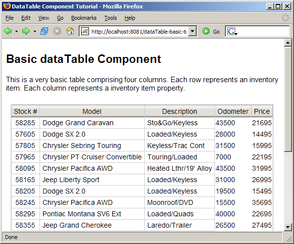 Image gallery simple datatable for Html table markup