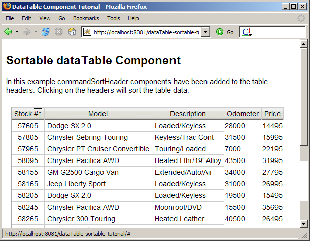 Excel datatables examples for Html datatable