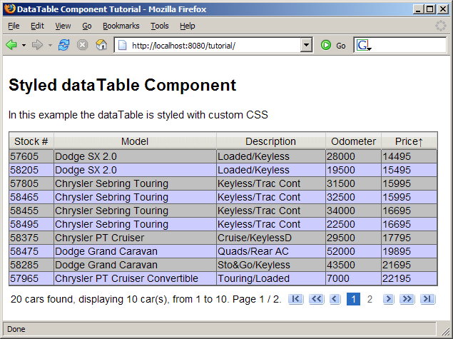 Data table component tutorials for Html table style